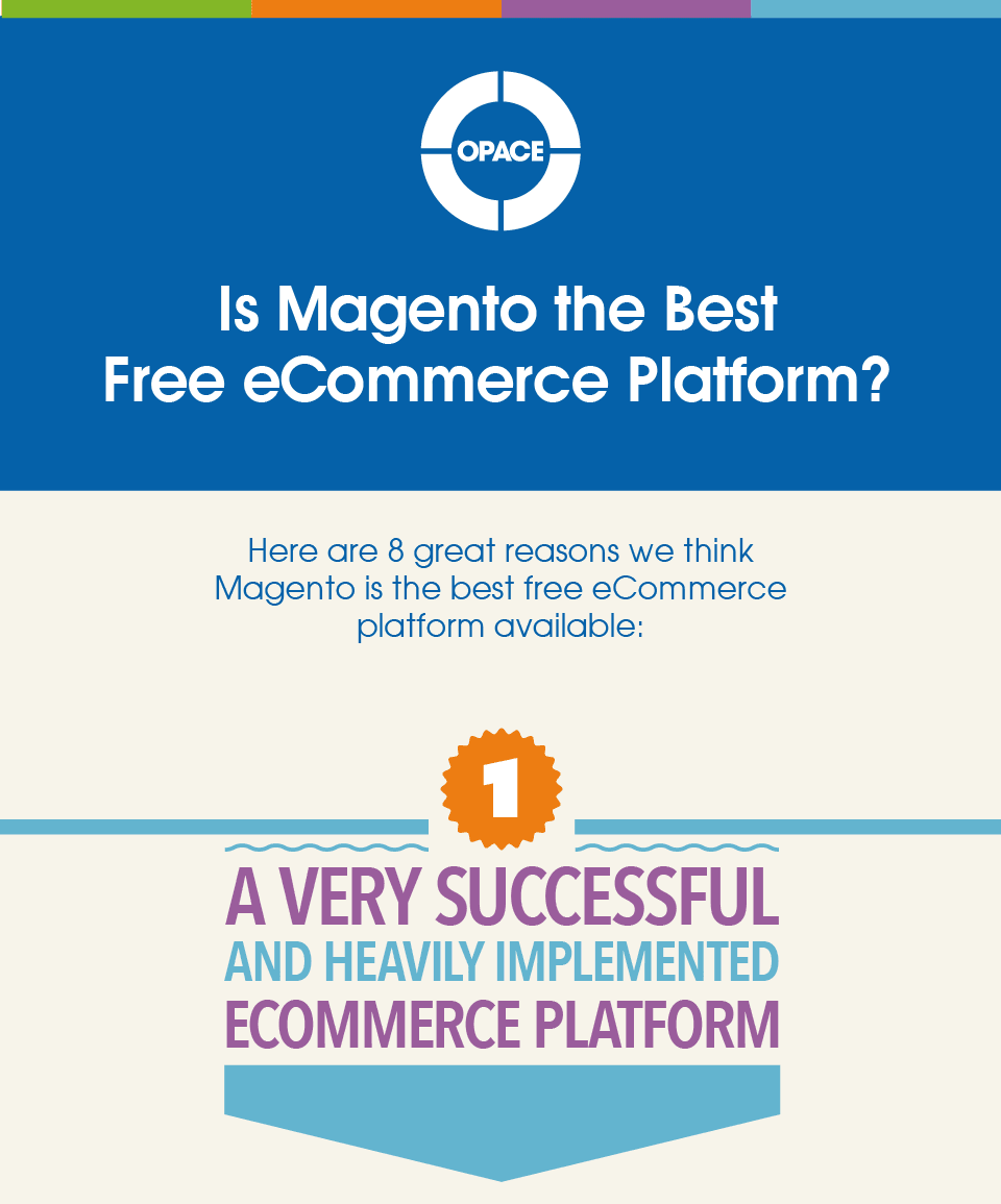 Magento Infographic: Is Magento the best free eCommerce platform?