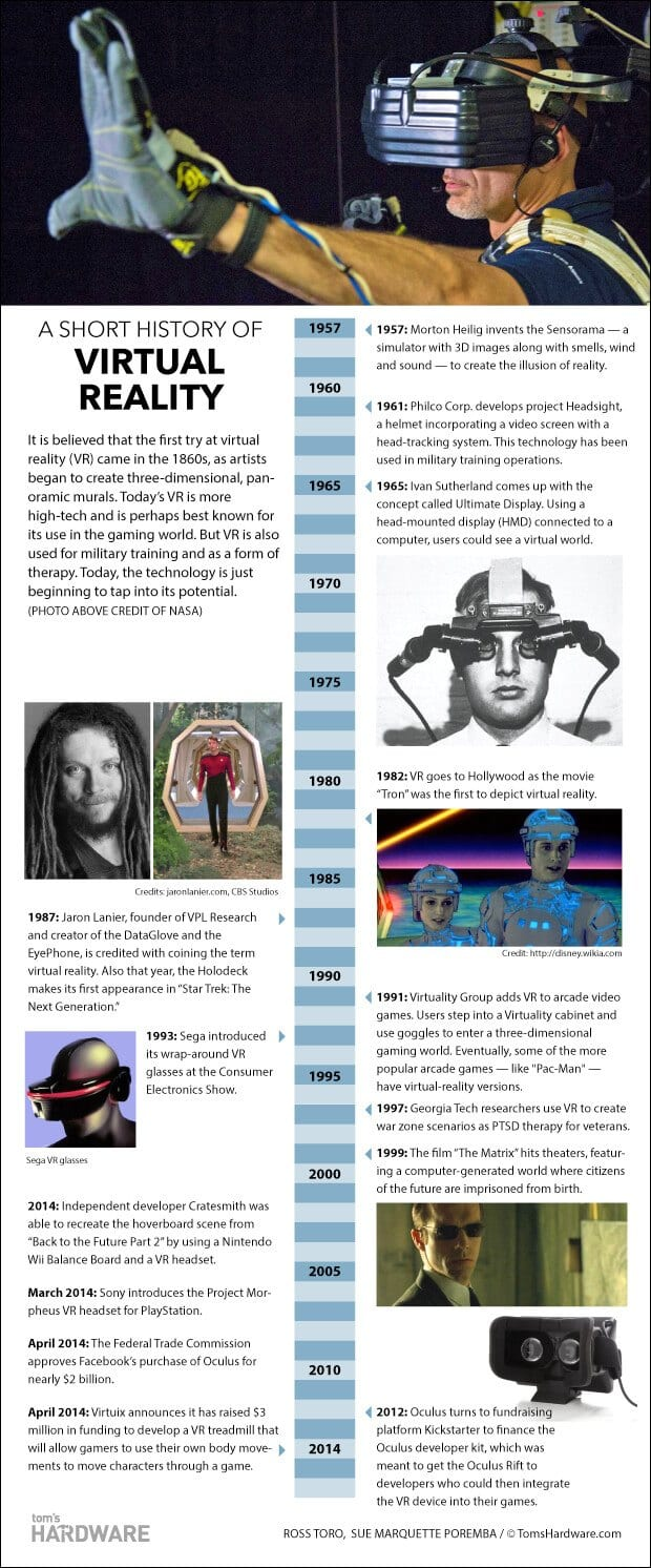 Virtual reality visual history and timeline