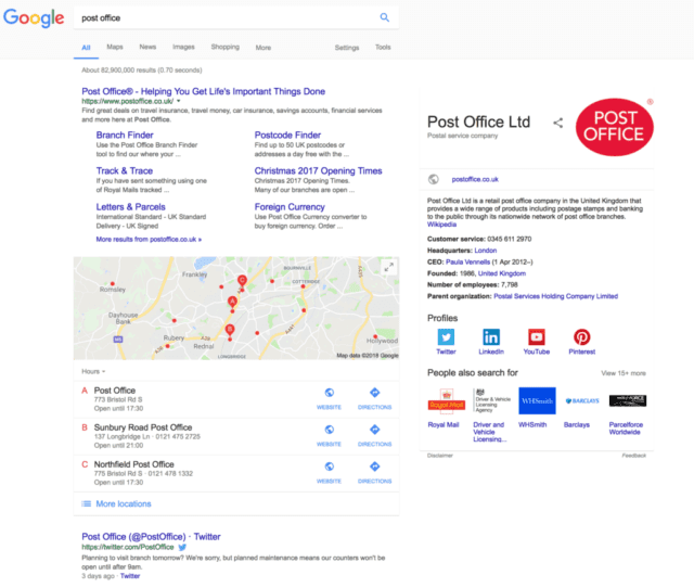 Example SERPs page