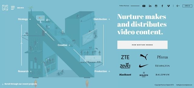 10 examples of creative web design nurture digital